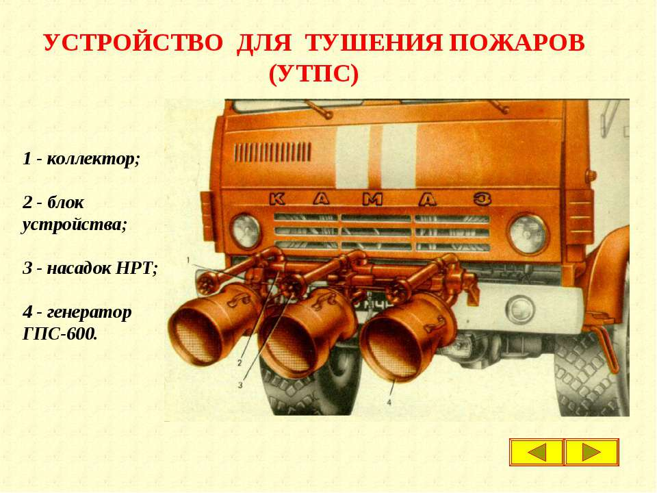 УСТРОЙСТВО ДЛЯ ТУШЕНИЯ ПОЖАРОВ (УТПС) 1 - коллектор; 2 - блок устройства; 3 -...