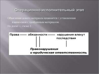 Объяснение нового материала начинается сустановления взаимосвязи с пройденны...