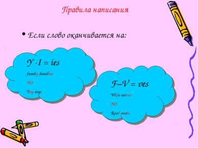 Правила написания Если слово оканчивается на: Y -I = ies family-families НО T...