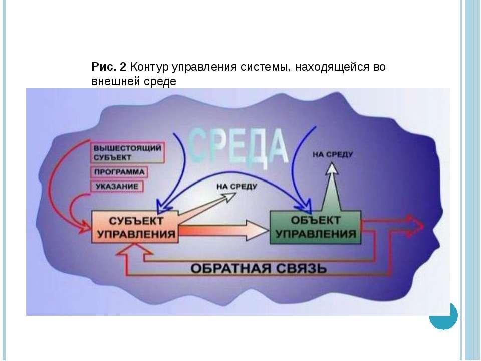 Рис. 2 Контур управления системы, находящейся во внешней среде