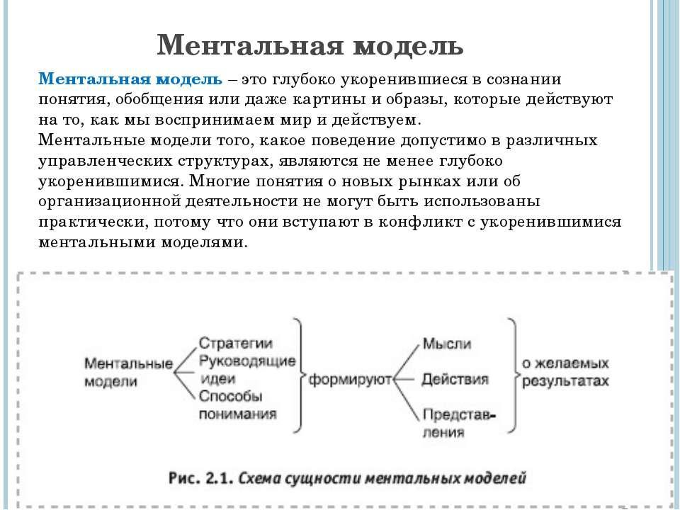 Ментальная модель Ментальная модель – это глубоко укоренившиеся в сознании по...