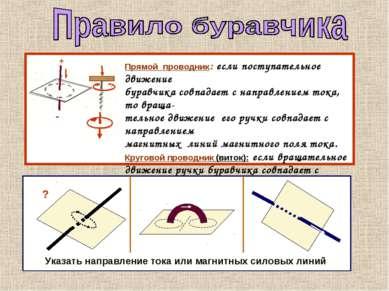 Прямой проводник: если поступательное движение буравчика совпадает с направле...