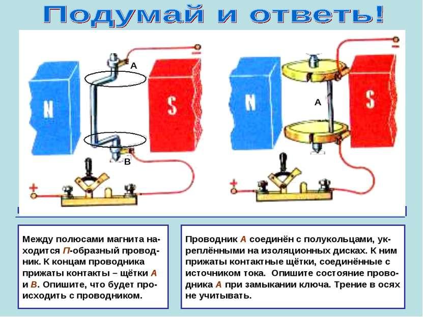 Между полюсами магнита на- ходится П-образный провод- ник. К концам проводник...
