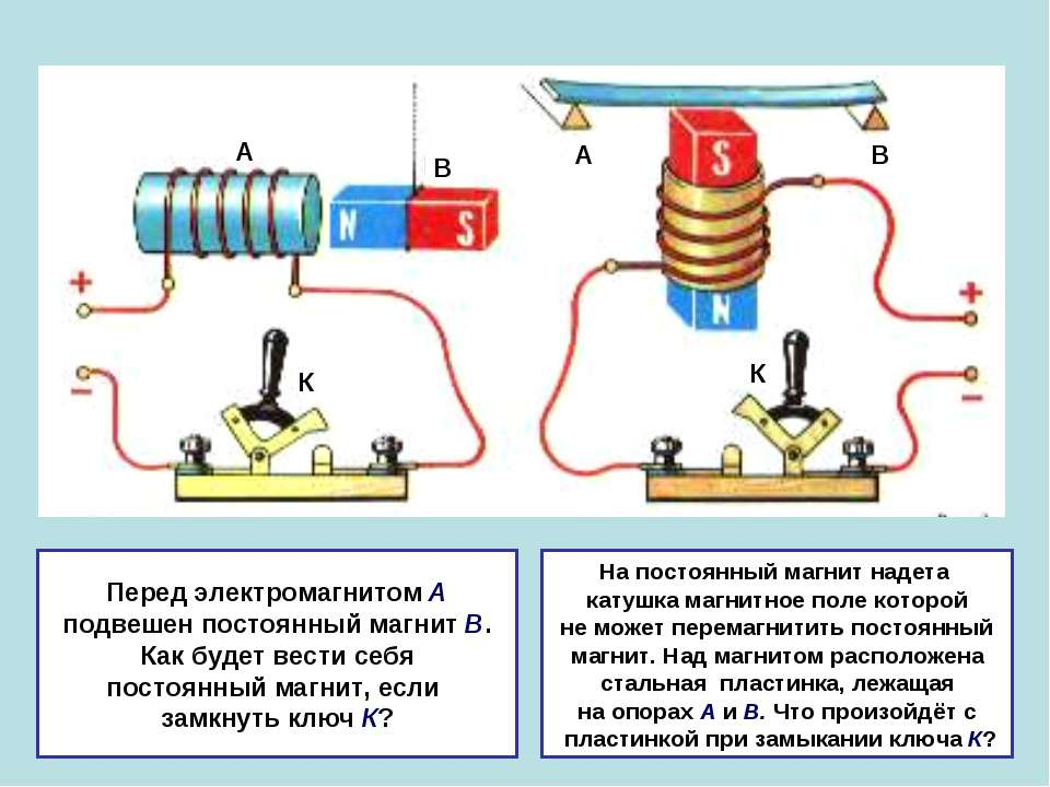 Перед электромагнитом А подвешен постоянный магнит В. Как будет вести себя по...