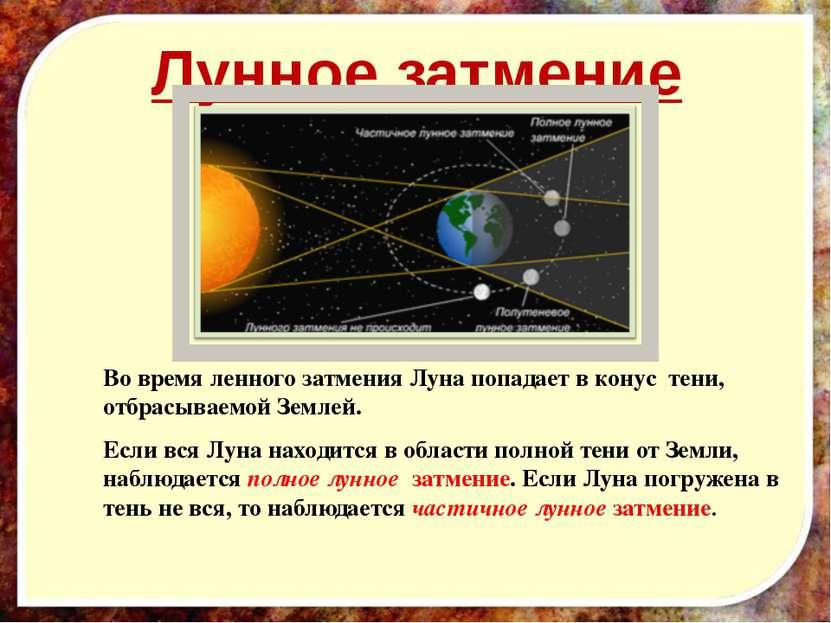 Во время ленного затмения Луна попадает в конус тени, отбрасываемой Землей. Е...