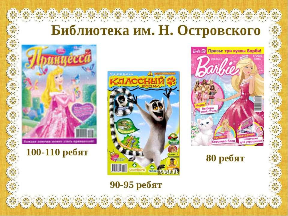 Библиотека им. Н. Островского 90-95 ребят 100-110 ребят 80 ребят