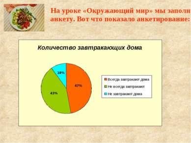 На уроке «Окружающий мир» мы заполнили анкету. Вот что показало анкетирование:
