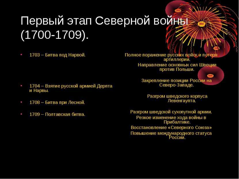 Первый этап Северной войны (1700-1709). 1703 – Битва под Нарвой. 1704 – Взяти...