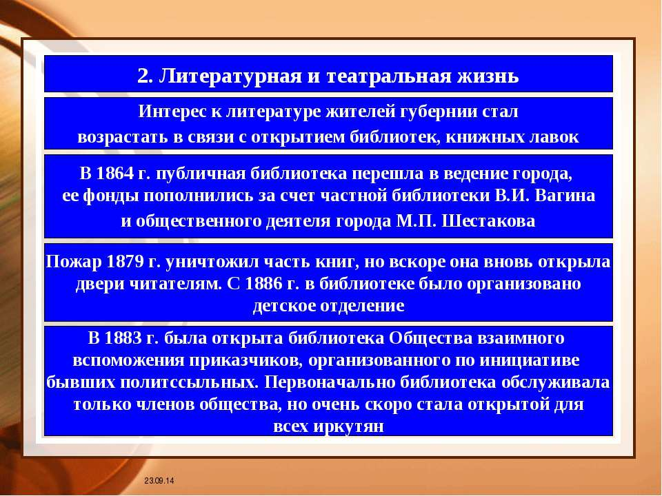 * 2. Литературная и театральная жизнь Интерес к литературе жителей губернии с...