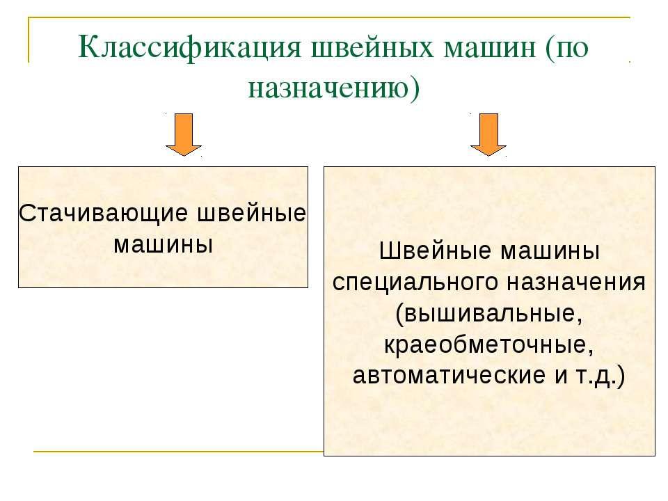 Классификация швейных машин (по назначению) Стачивающие швейные машины Швейны...