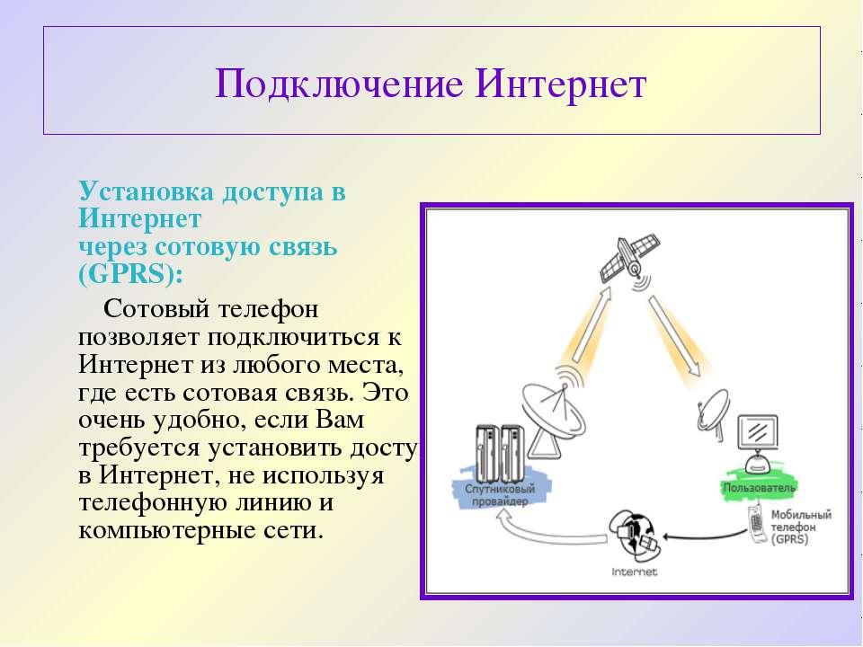 Подключение Интернет Установка доступа в Интернет через сотовую связь (GPRS):...