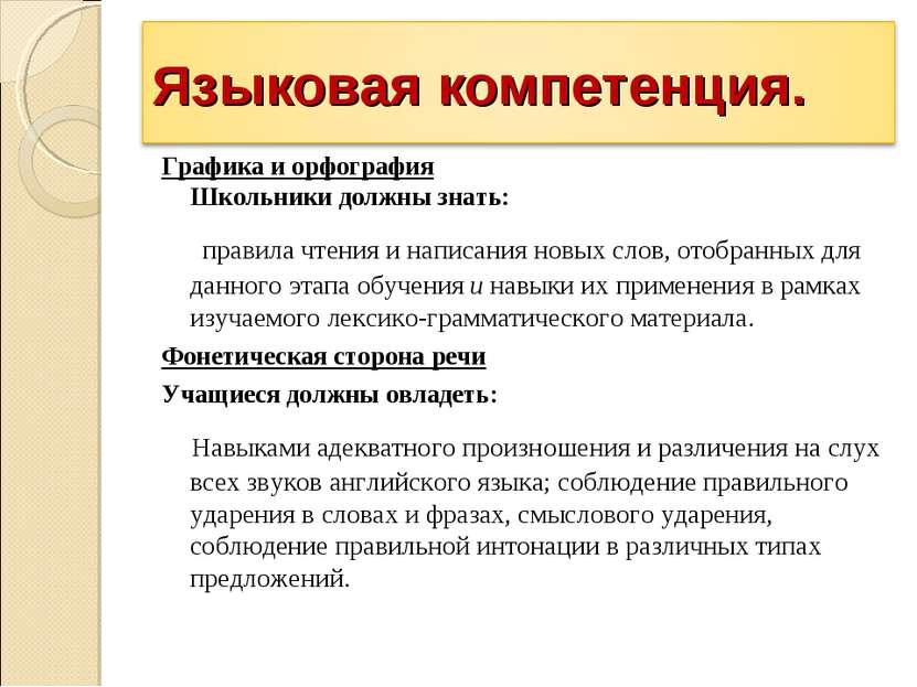 Графика и орфография Школьники должны знать: правила чтения и написания новых...