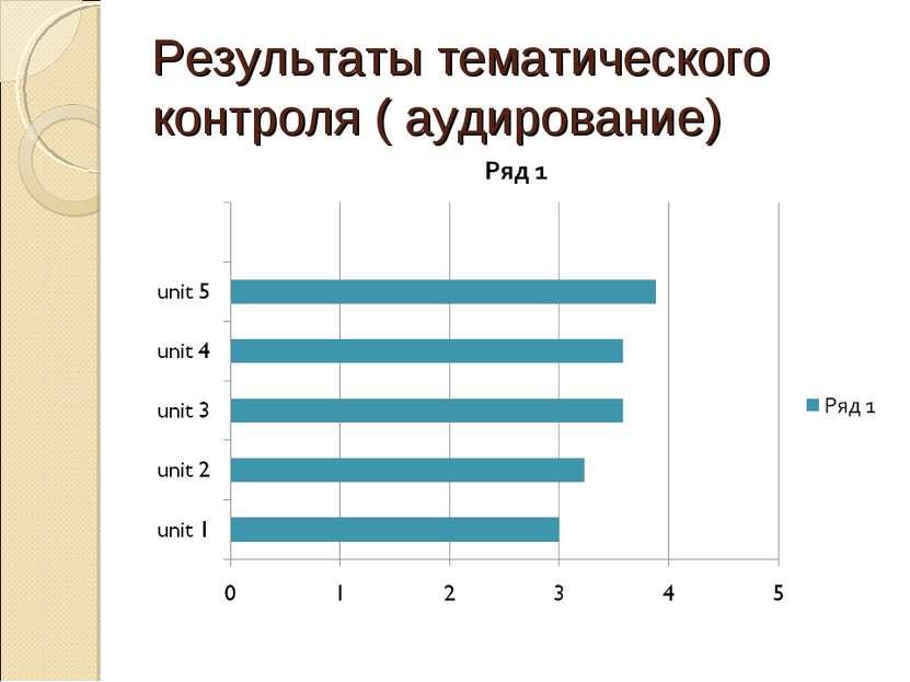 Результаты тематического контроля ( аудирование)