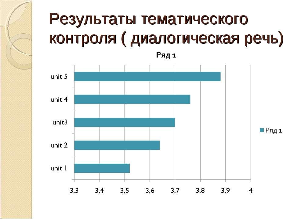 Результаты тематического контроля ( диалогическая речь)
