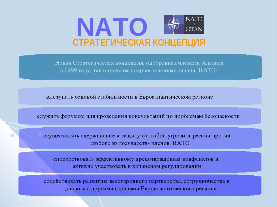 СТРАТЕГИЧЕСКАЯ КОНЦЕПЦИЯ NATO Новая Стратегическая концепция, одобренная член...