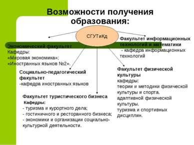 Возможности получения образования: СГУТиКд Экономический факультет Кафедры: «...
