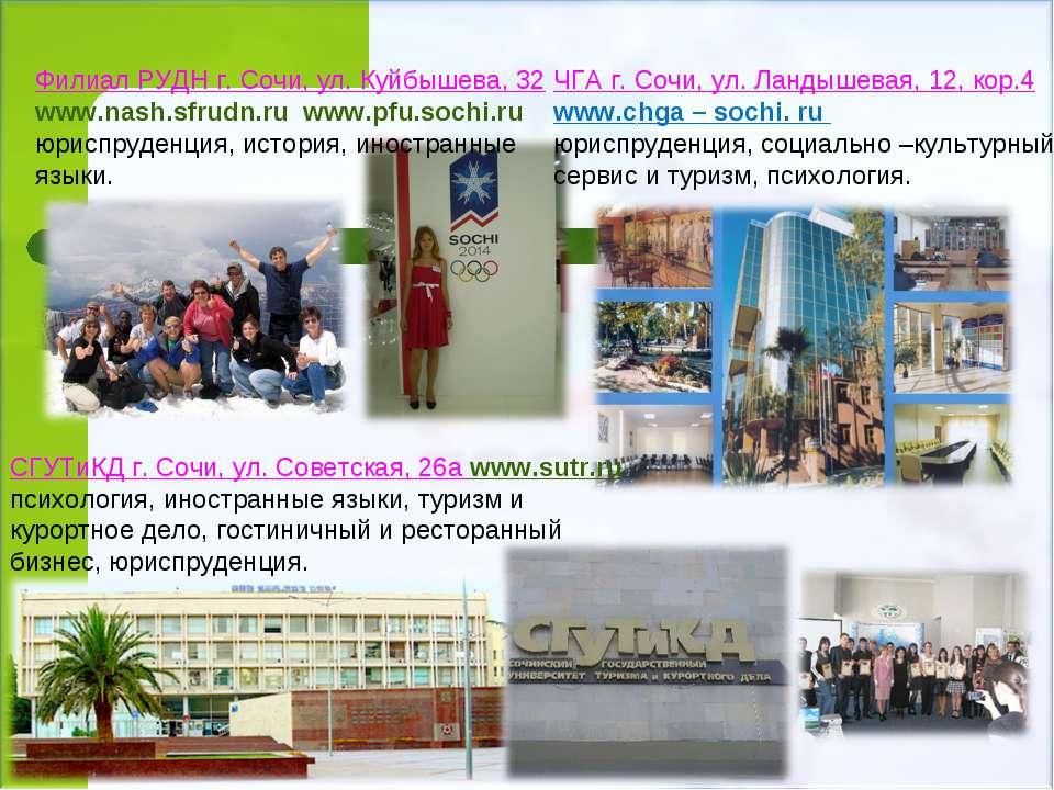 Филиал РУДН г. Сочи, ул. Куйбышева, 32 www.nash.sfrudn.ru www.pfu.sochi.ru юр...