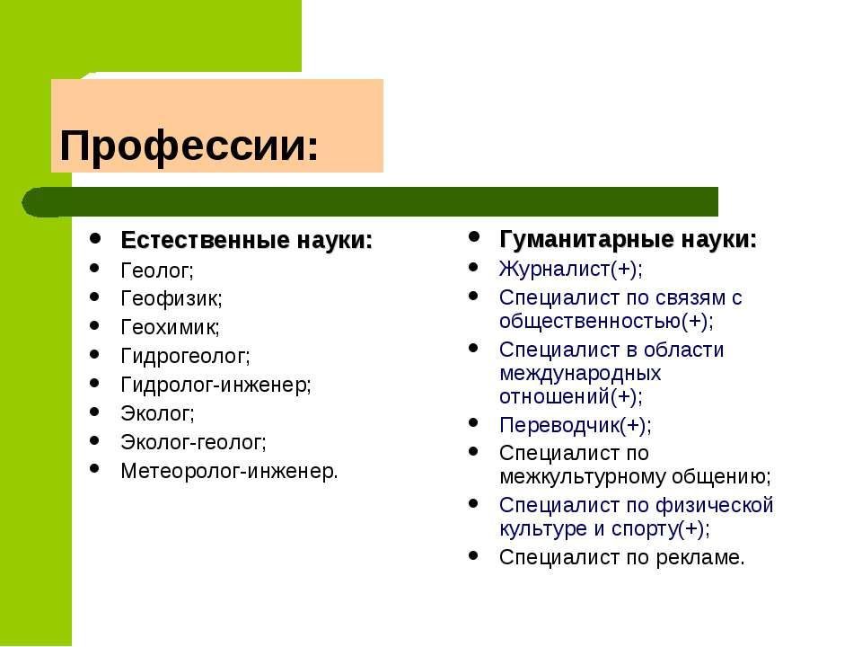 Профессии: Естественные науки: Геолог; Геофизик; Геохимик; Гидрогеолог; Гидро...