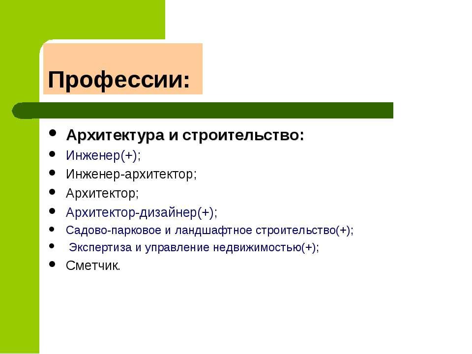 Профессии: Архитектура и строительство: Инженер(+); Инженер-архитектор; Архит...