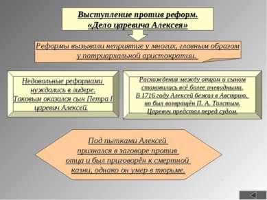 Выступление против реформ. «Дело царевича Алексея» Реформы вызывали неприятие...