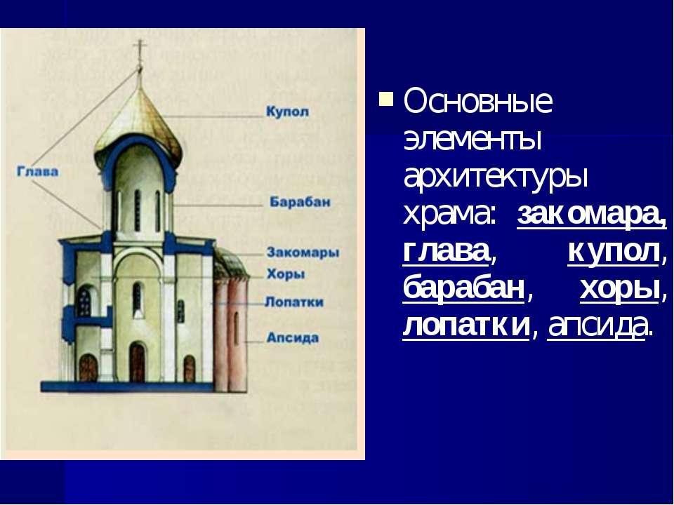 Основные элементы архитектуры храма: закомара, глава, купол, барабан, хоры, л...