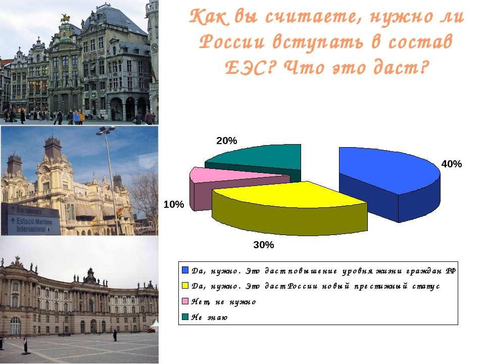 Как вы считаете, нужно ли России вступать в состав ЕЭС? Что это даст?