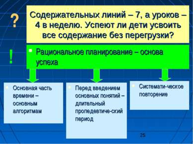 Содержательных линий – 7, а уроков – 4 в неделю. Успеют ли дети усвоить все с...