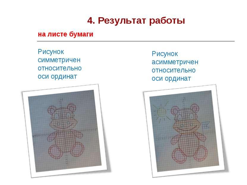 4. Результат работы на листе бумаги Рисунок симметричен относительно оси орди...