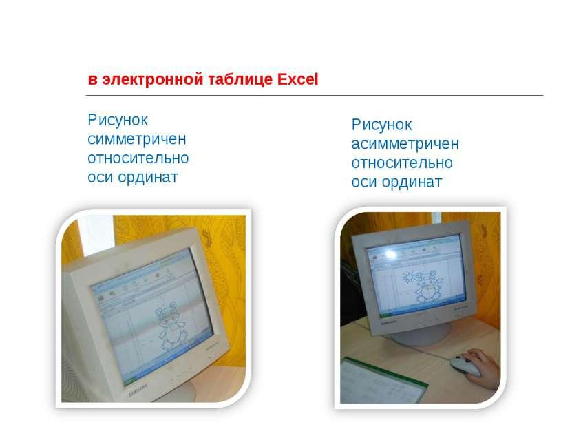 в электронной таблице Excel Рисунок симметричен относительно оси ординат Рису...