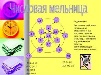 -2,5:2,5·(-10) -2,5·(-3)+2,5 -2,5·(-2)+5 -2,5+5+7,5 -2,5·2·(-3,6) (-2,5-3,5) ...