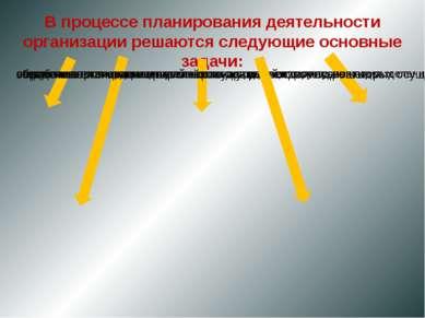 В процессе планирования деятельности организации решаются следующие основные ...
