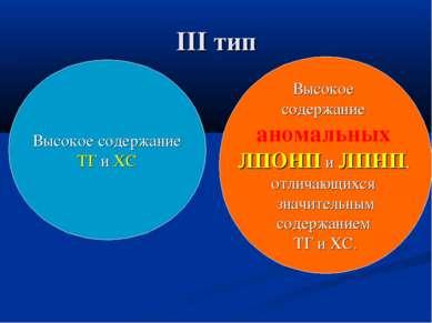 III тип Высокое содержание ТГ и ХС Высокое содержание аномальных ЛПОНП и ЛПНП...