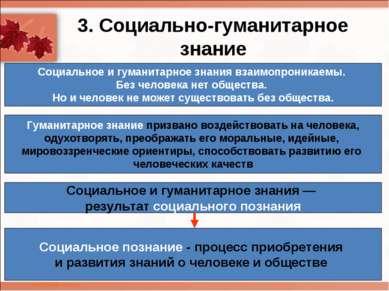 3. Социально-гуманитарное знание Социальное и гуманитарное знания взаимопрони...
