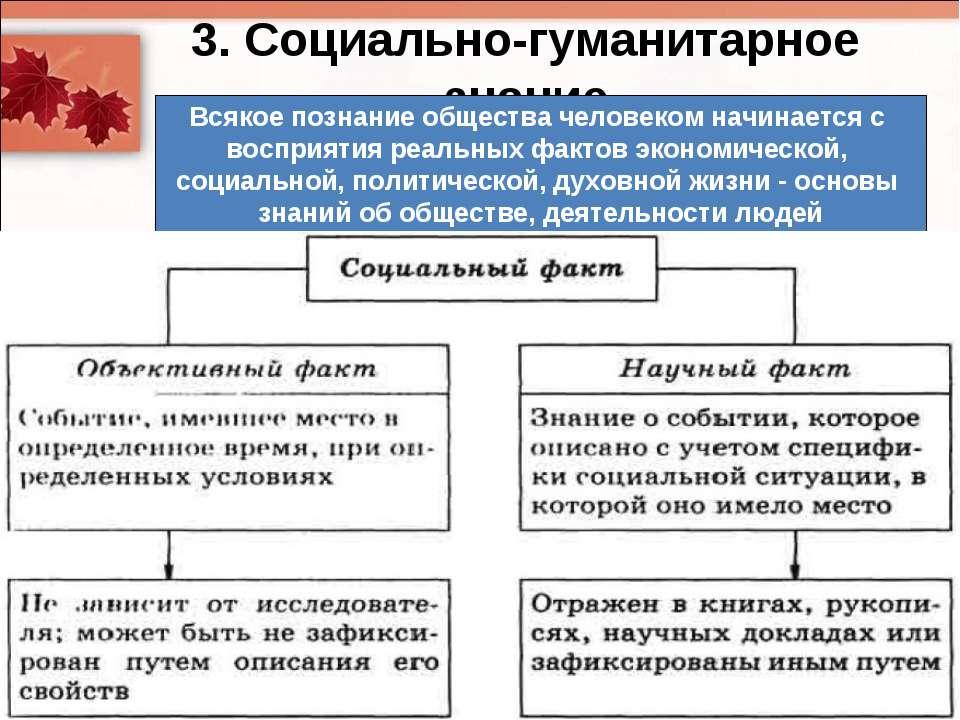 3. Социально-гуманитарное знание Всякое познание общества человеком начинаетс...
