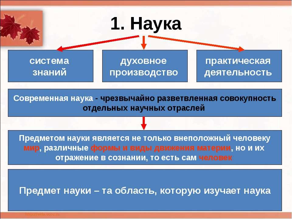1. Наука система знаний практическая деятельность духовное производство Совре...