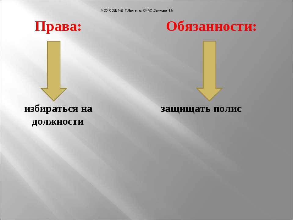 Права: Обязанности: избираться на защищать полис должности МОУ СОШ №3 Г.Ланге...