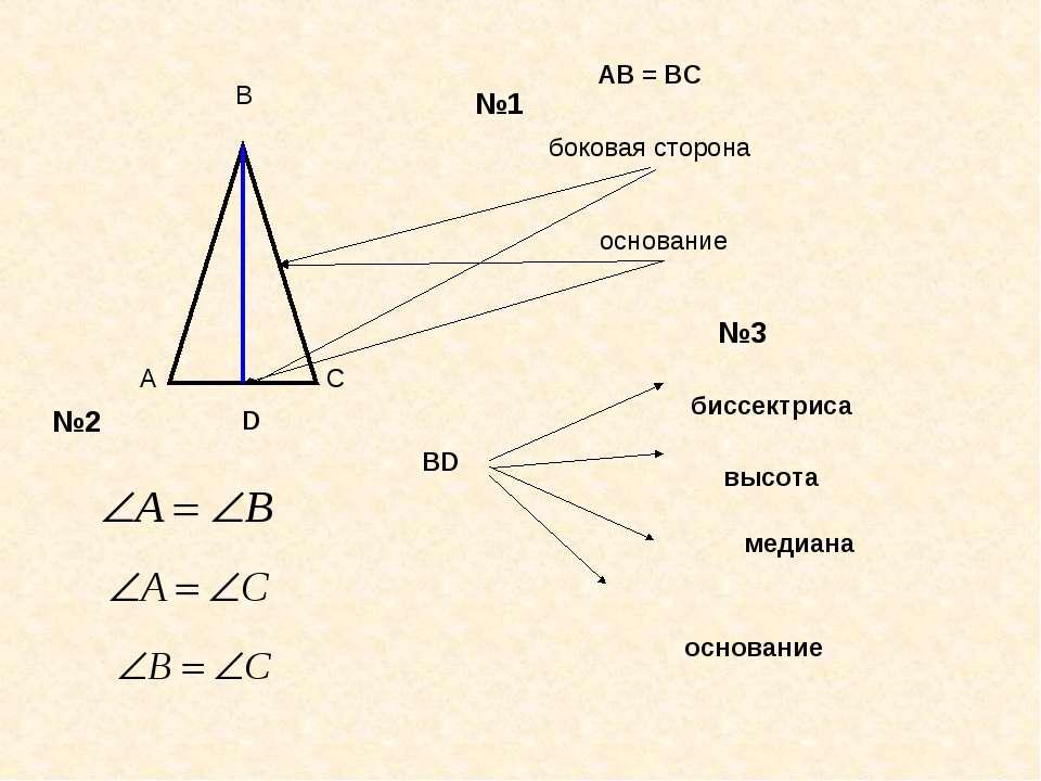 А В С боковая сторона основание АВ = ВС D BD биссектриса высота медиана основ...