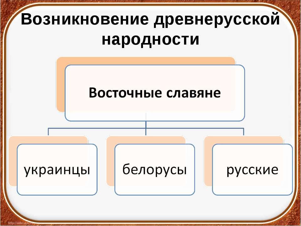 Возникновение древнерусской народности