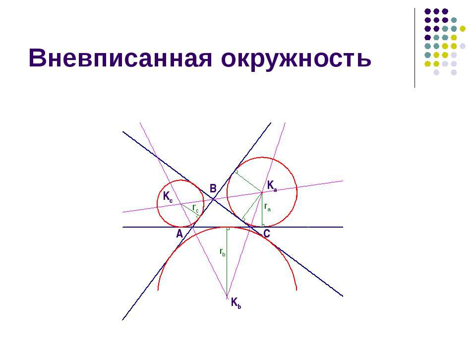 Вневписанная окружность A B C Ka Kb Kc ra rb rc