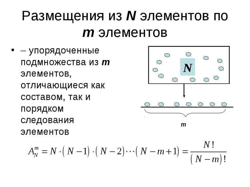 Размещения из N элементов по m элементов – упорядоченные подмножества из m эл...