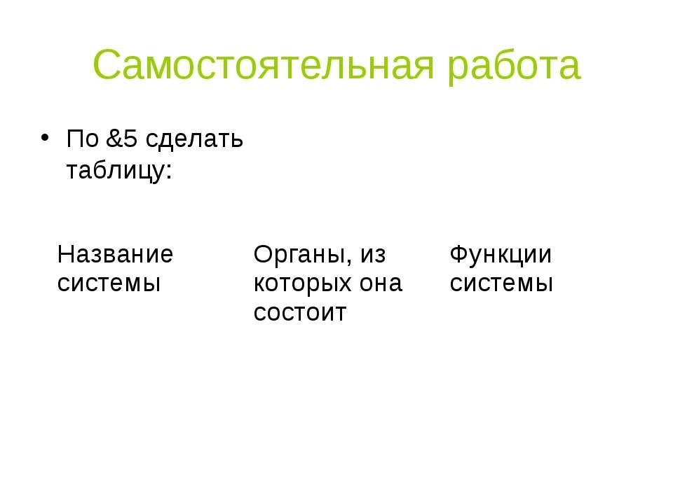 Самостоятельная работа По &5 сделать таблицу: Название системы Органы, из кот...