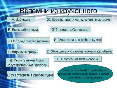 Вспомни из изученного А. Избирать Б. Быть избранным Г. Беречь природу Д. Реша...
