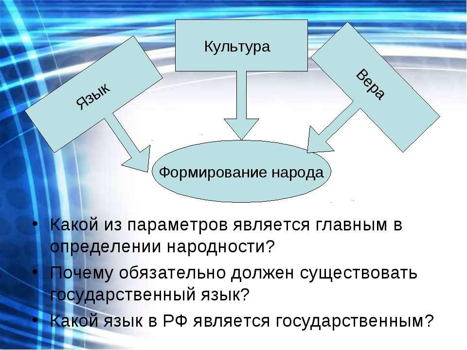 Формирование народа Язык Культура Вера Какой из параметров является главным в...