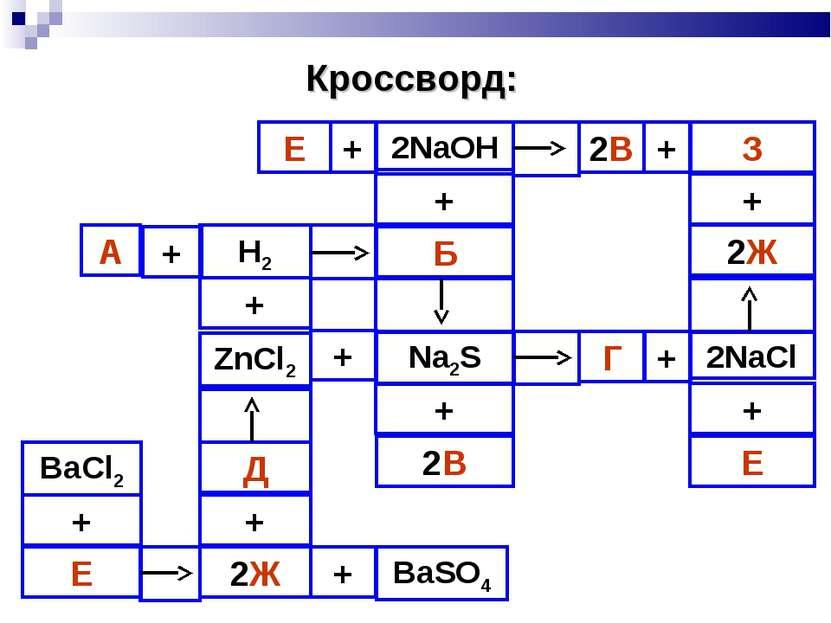 + Б 2NaOH 2B + E + 2NaCl 2Ж + З Г + E + Na2S 2Ж + Д ZnCl2 H2 2B + + + BaSO4 +...