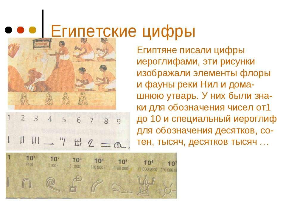 Египетские цифры Египтяне писали цифры иероглифами, эти рисунки изображали эл...