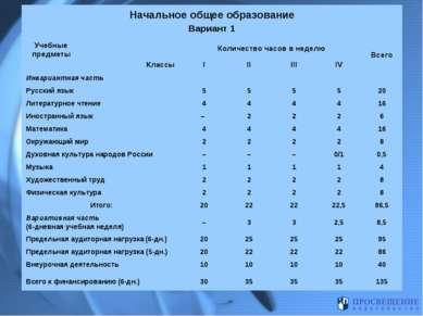 Начальное общее образование Вариант 1 Учебные предметы Классы Количество часо...