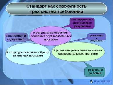 ресурсы и условия Стандарт как совокупность трех систем требований