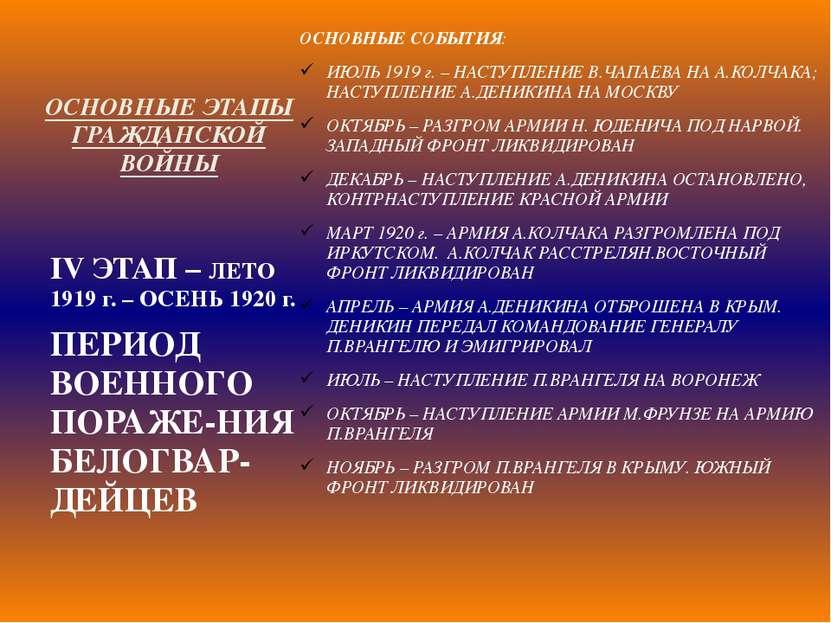 ОСНОВНЫЕ ЭТАПЫ ГРАЖДАНСКОЙ ВОЙНЫ ОСНОВНЫЕ СОБЫТИЯ: ИЮЛЬ 1919 г. – НАСТУПЛЕНИЕ...