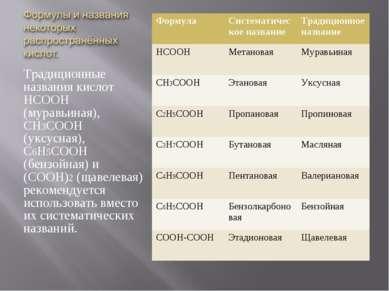 Традиционные названия кислот НСООН (муравьиная), СН3СООН (уксусная), С6Н5СООН...