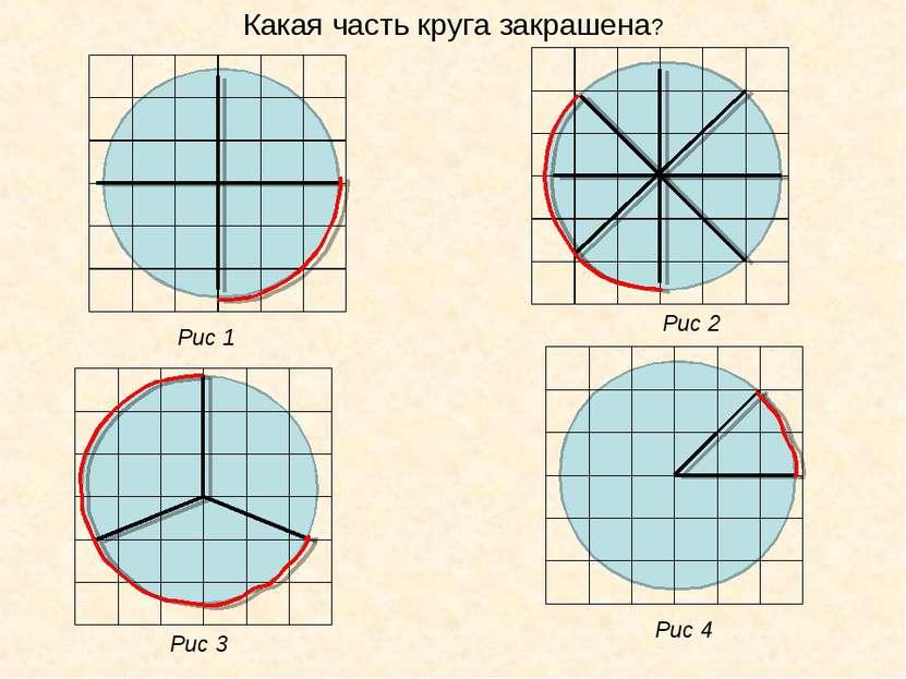 Рис 1 Рис 2 Рис 3 Рис 4 Какая часть круга закрашена?